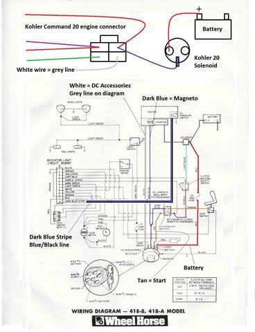 Wheel Horse Wiring Schematic Wiring Diagram