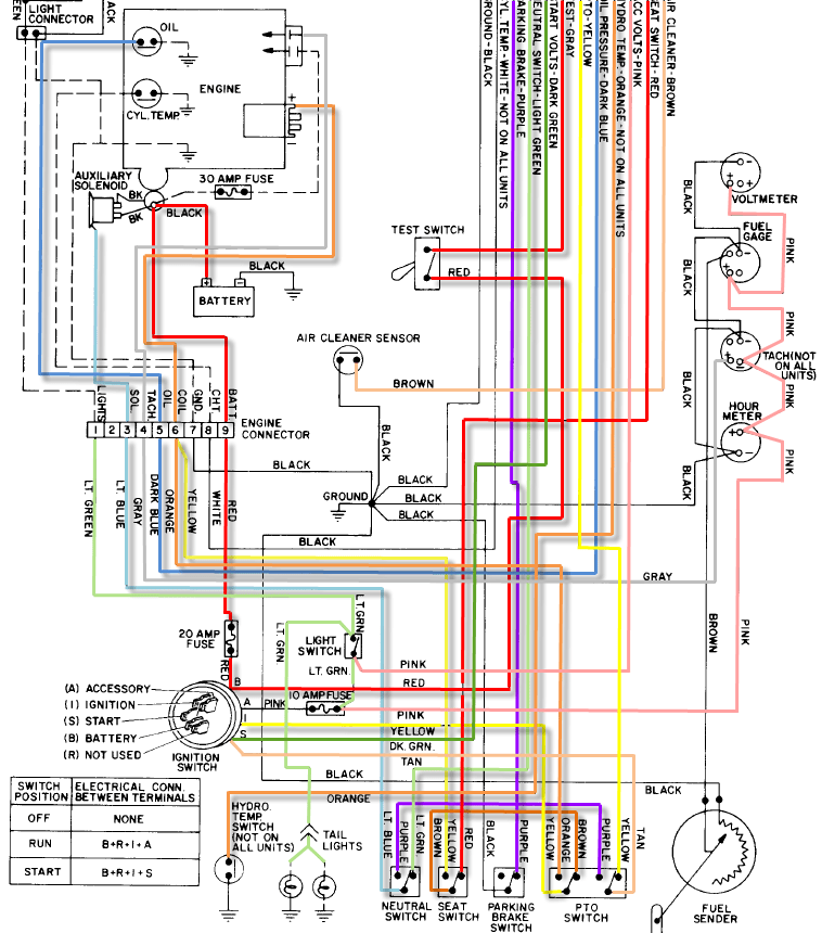 toro wheel horse ignition switch wiring diagram