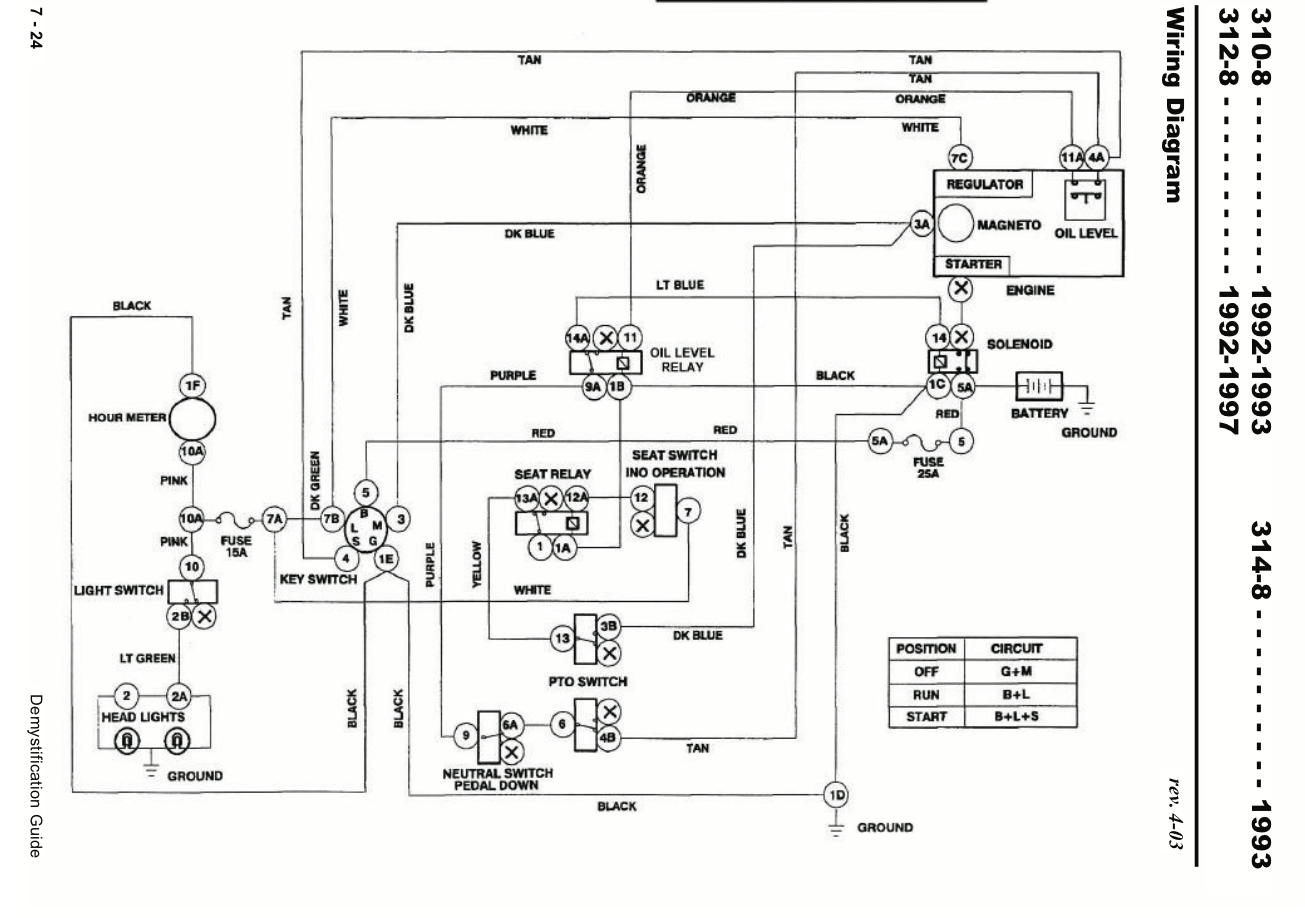 wheel horse 417a wiring diagram