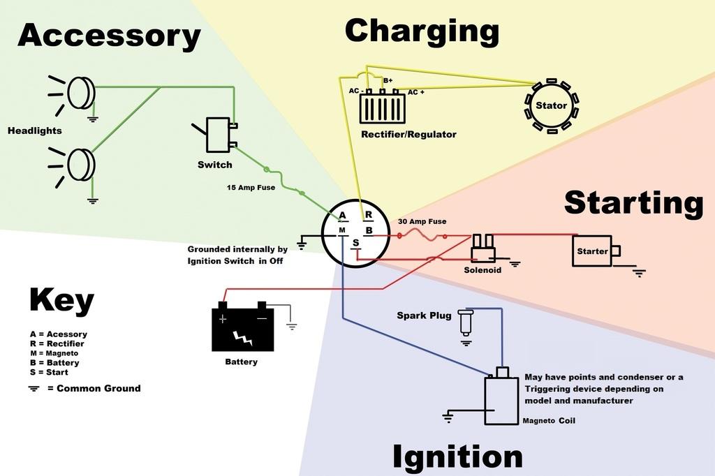 8 Wheel Horse Wiring Diagram - 7pejujtasnewtradinginfo \u2022