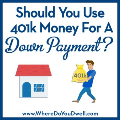 Dwell Residential Brokerage is the Hippest Place to Buy and Sell Real Estate in DC, MD & VA