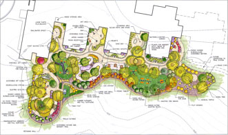 Natural Playground Play Garden And Playground Design