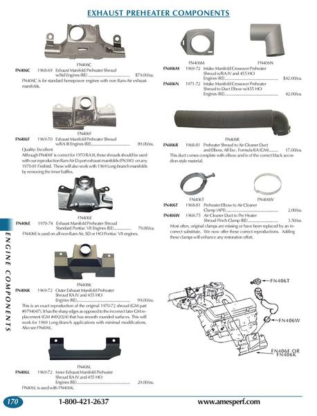 1967 pontiac firebird parts catalog