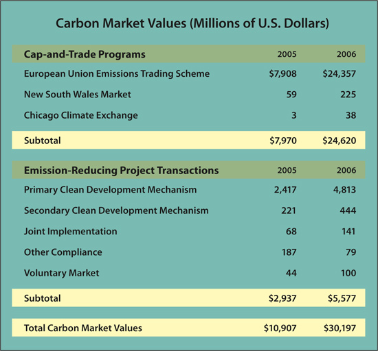 Dumping Iron and Trading Carbon  Oceanus Magazine