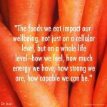 Fuel your body with Whole Real Food and watch ithellip