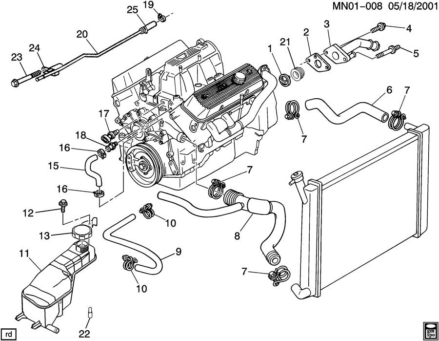 ohv engine diagram pontiac