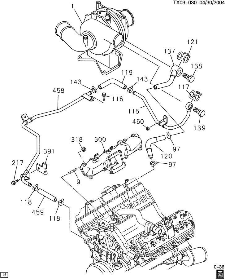 2002 Chevy 3 4l Engine Diagram \u2013 Electrical Schematic Diagrams