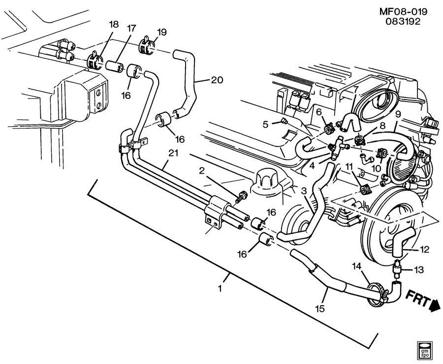 1992 pontiac firebird fuse box