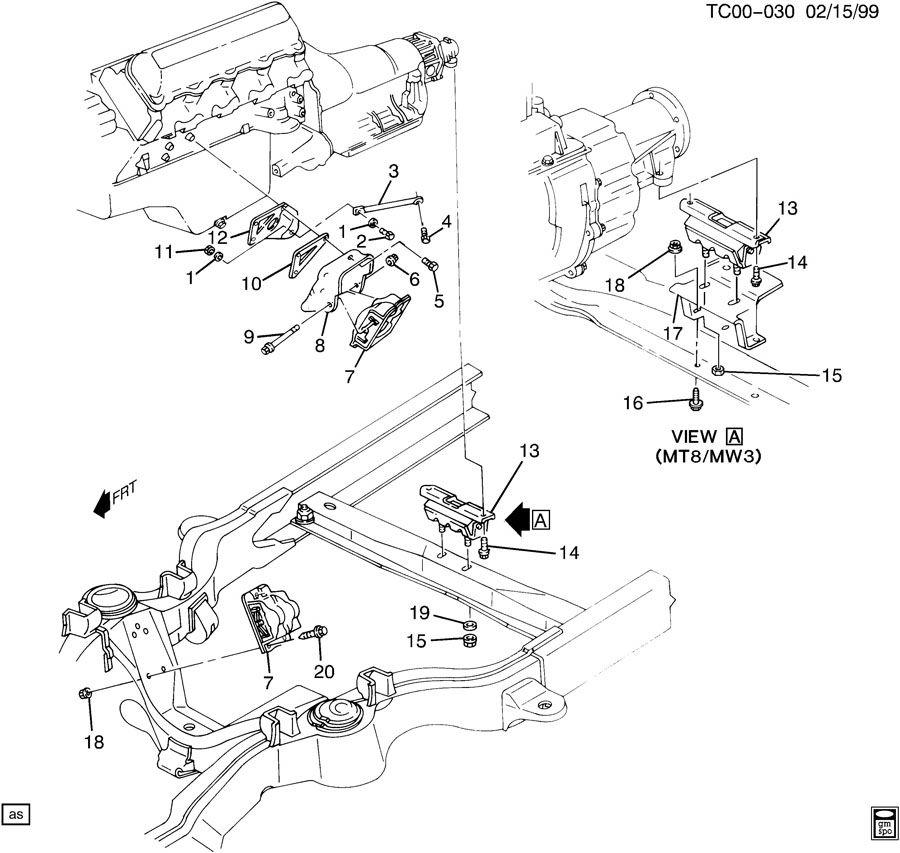 350 Vortec Engine Diagram wiring diagram panel