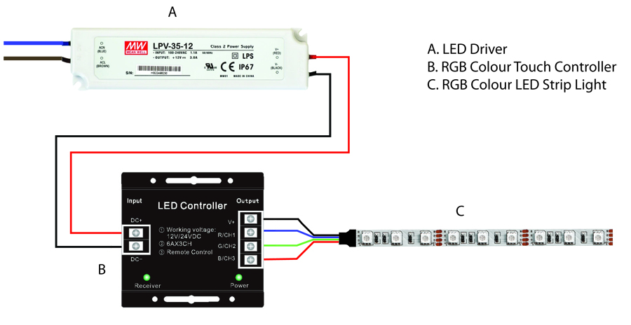 rgb led strip lighting wiring schematic