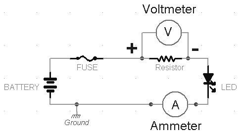alternator ammeter wiring diagram