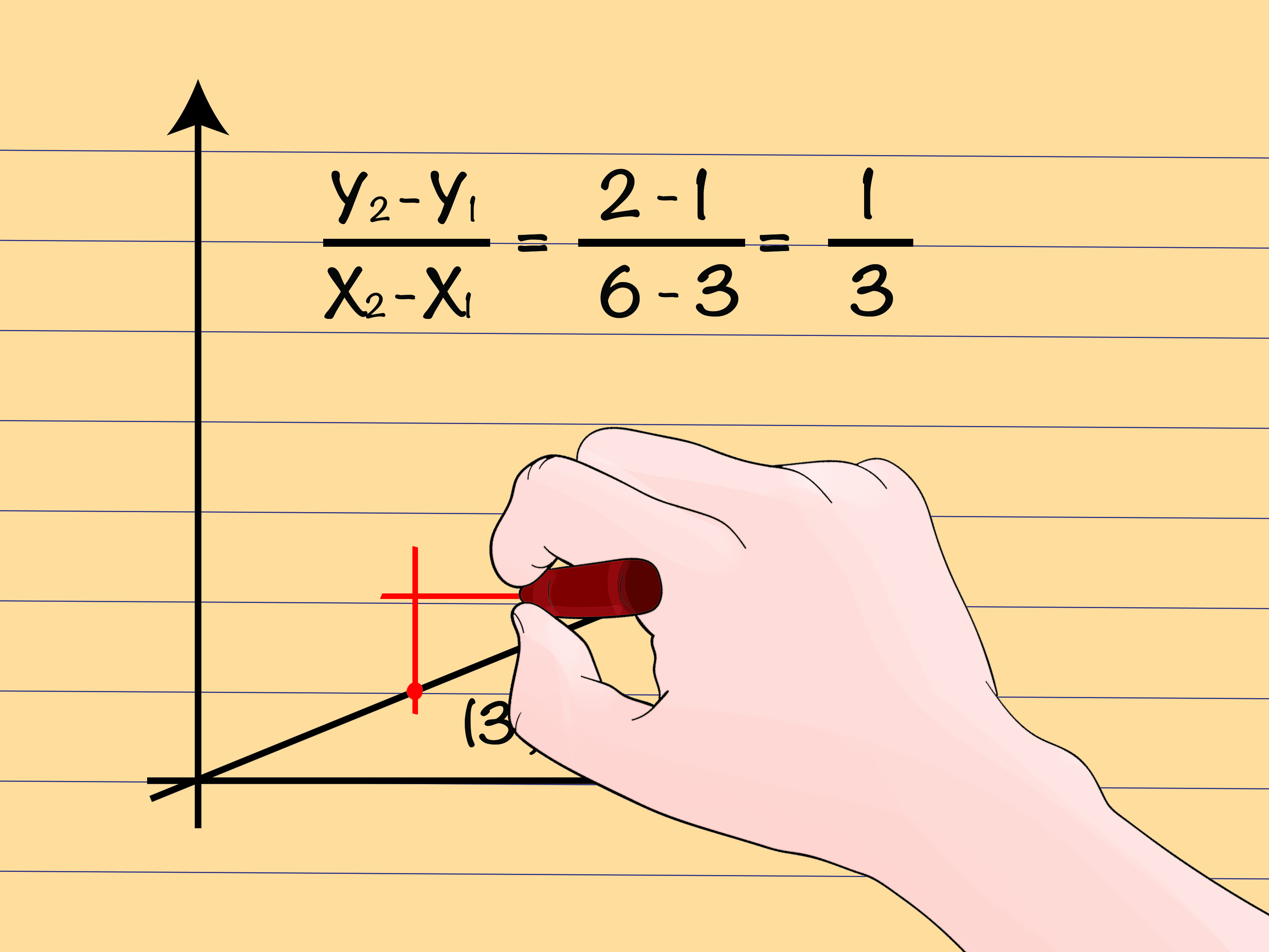How To Find The Slope Of A Line 9 Steps With Pictures Steps To Find The