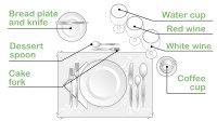 3 Ways to Set a Table - wikiHow