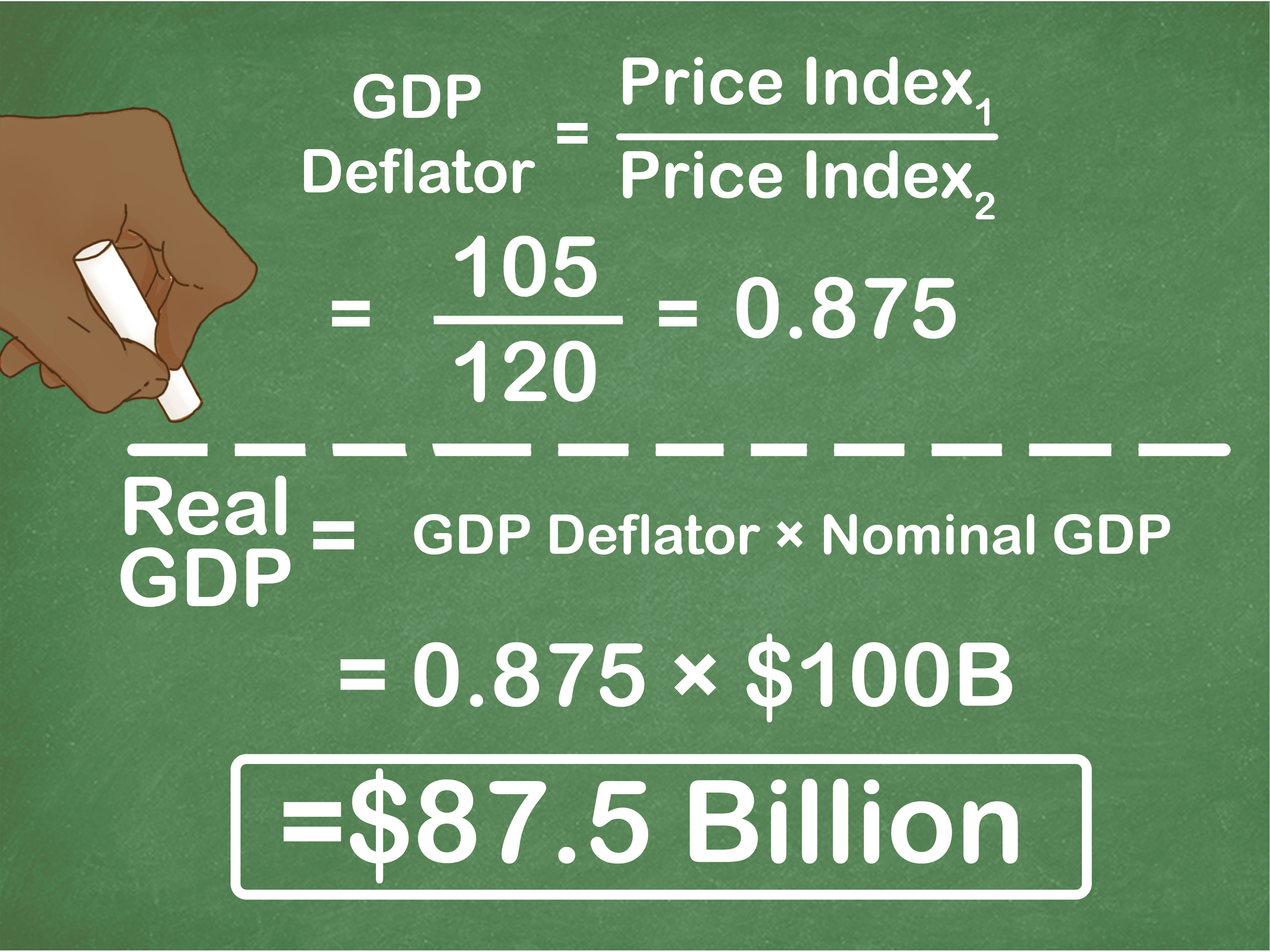 how to find real gdp