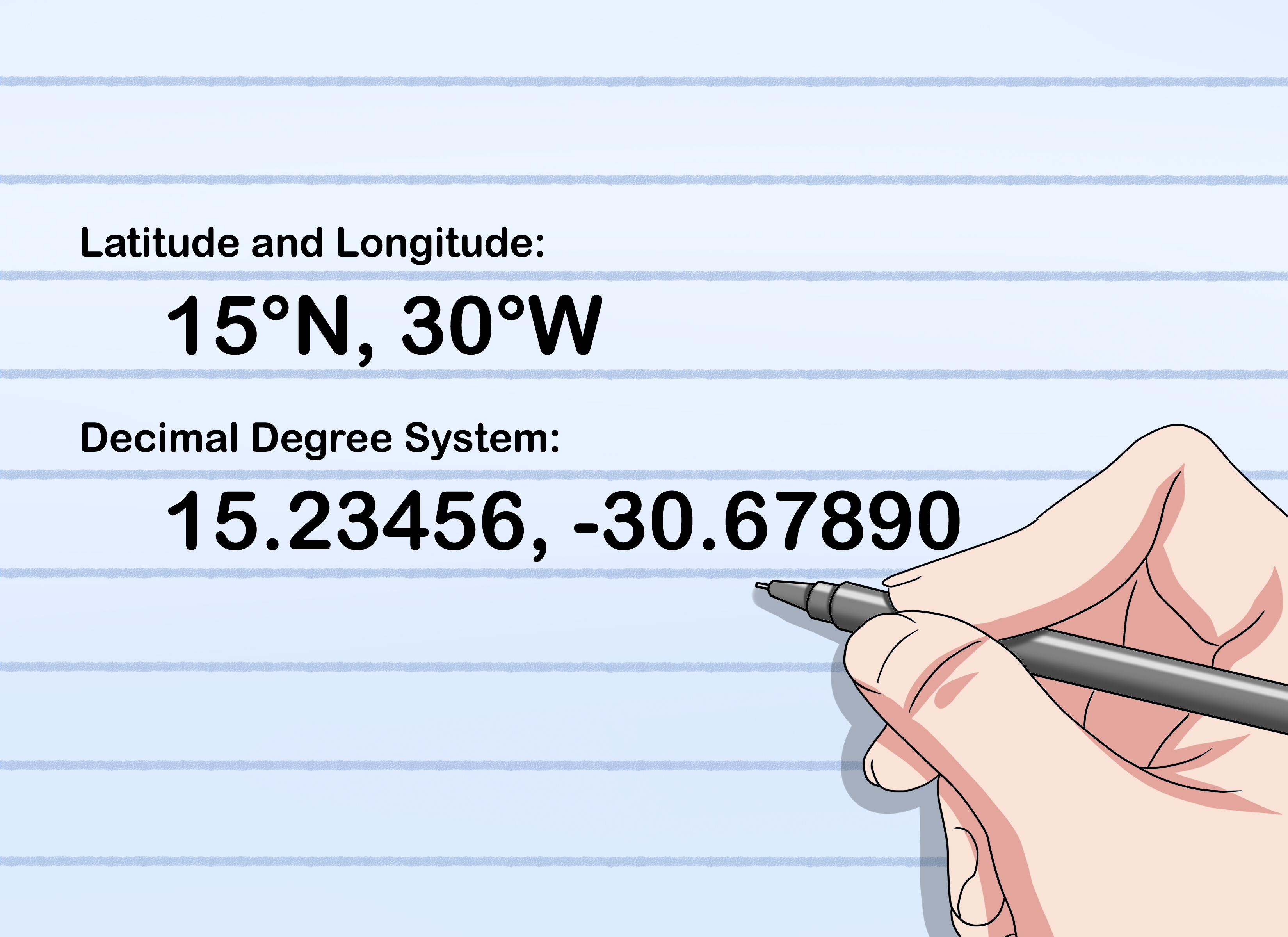 4 Ways To Write Latitude And Longitude Wikihow