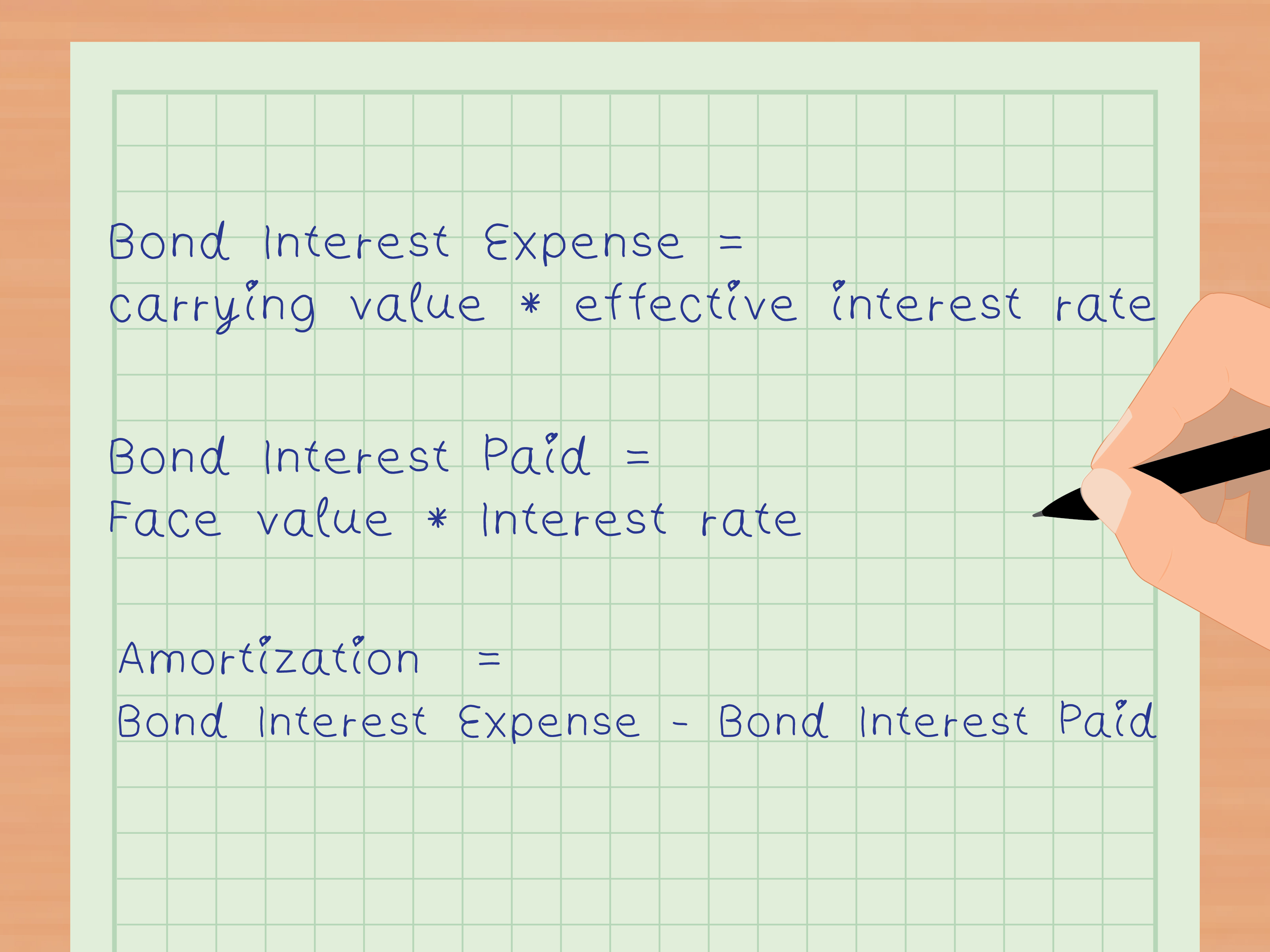 calculating bond premium
