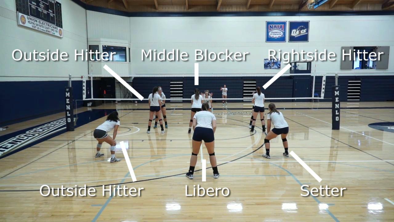 Como Rotar En Voleibol 5 Pasos Con Fotos Wikihow