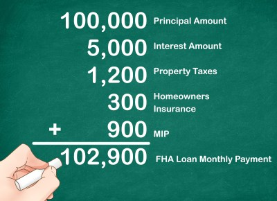 How to Calculate an FHA Loan Payment: 6 Steps