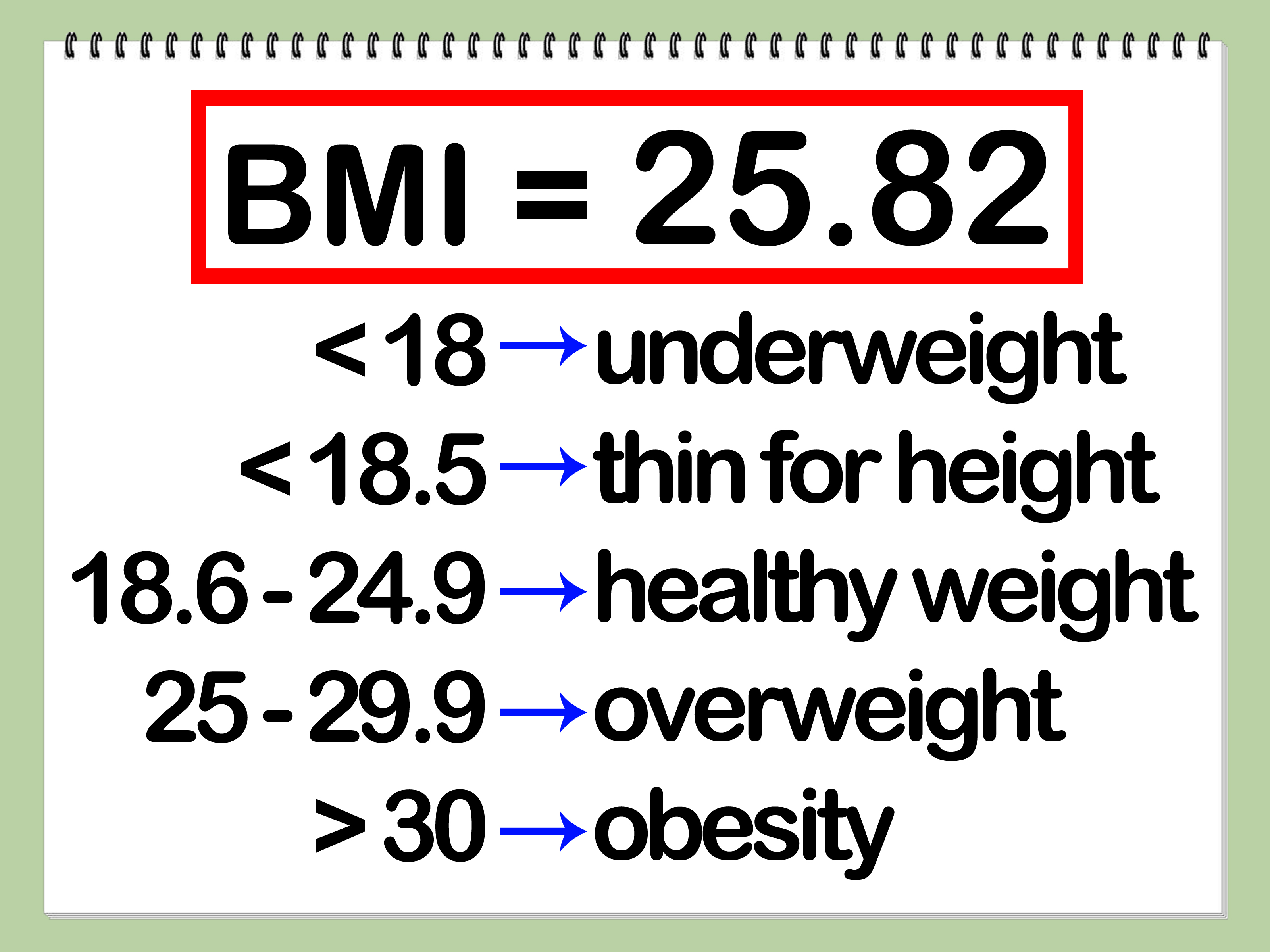 How To Calculate Bmi For A Child Solution For How To For Dummies