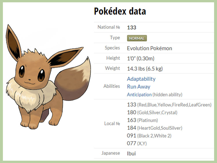 How to Breed Pokémon (with Pictures) - wikiHow
