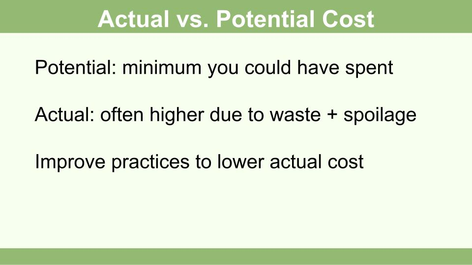 How to Calculate Food Cost (with Calculator) - wikiHow - product pricing calculator