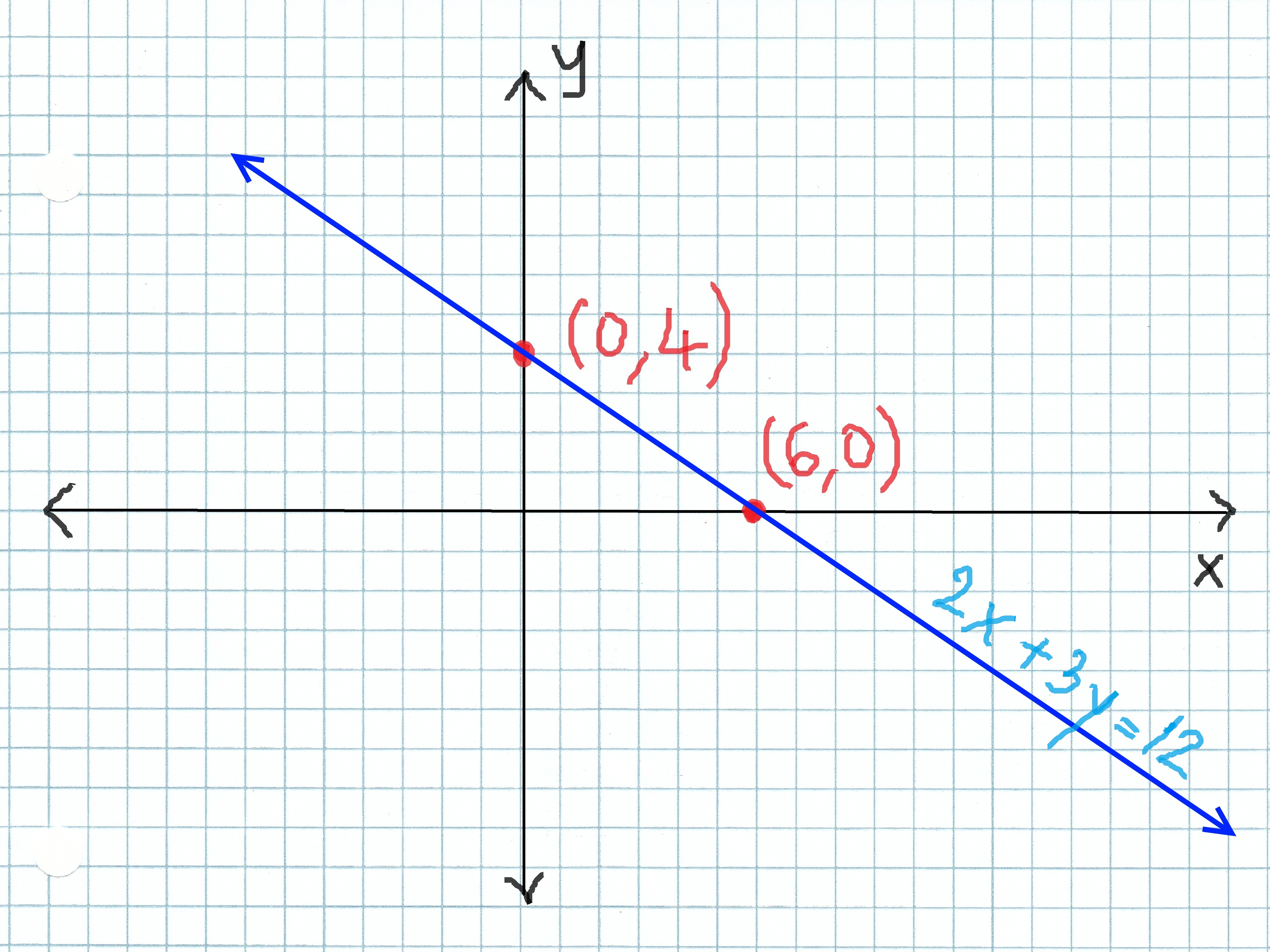 Essay on linear programming