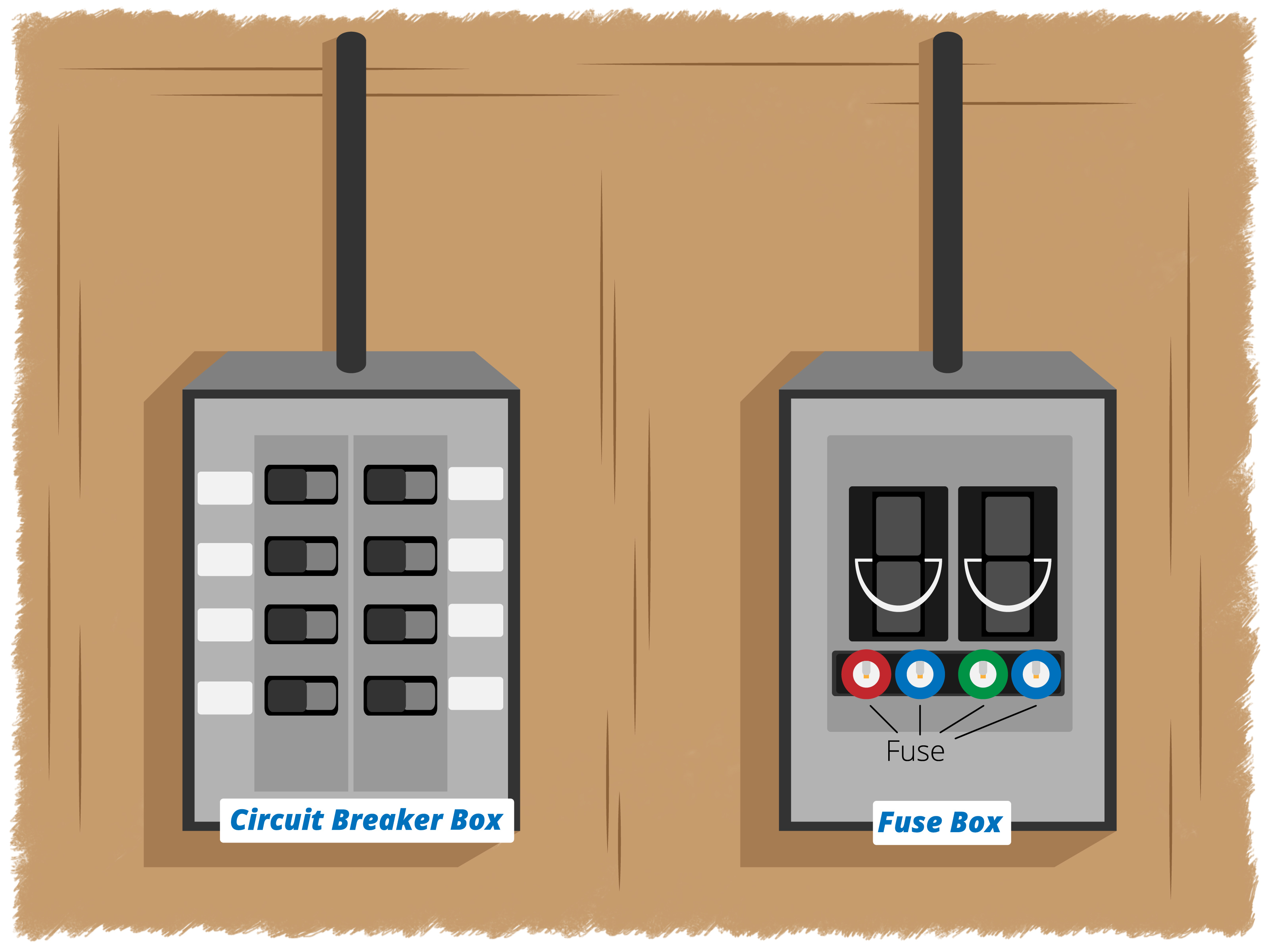 fuse box vs breaker box