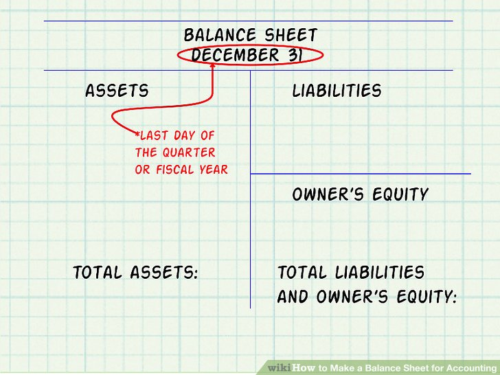 Expert Advice on How to Make a Balance Sheet for Accounting - how to prepare a balance sheet
