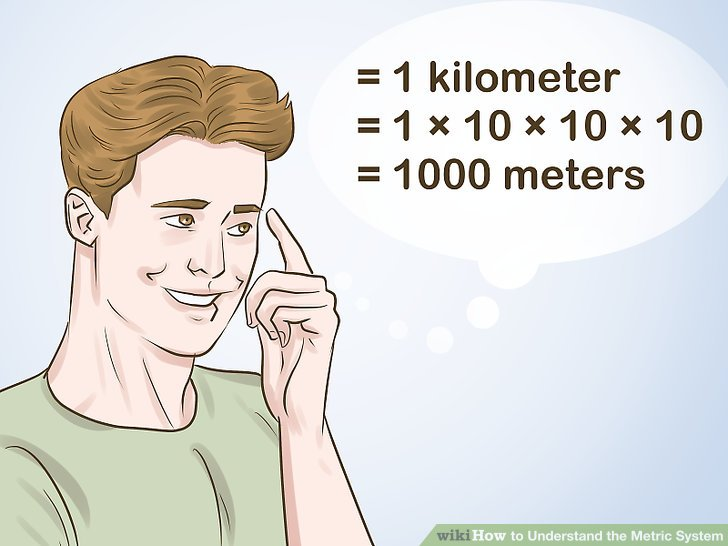3 Ways to Understand the Metric System - wikiHow