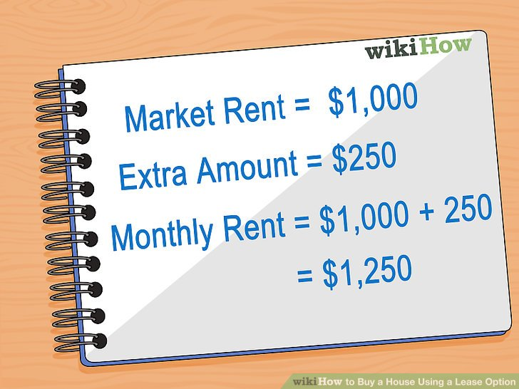 How to Buy a House Using a Lease Option (with Pictures) - wikiHow