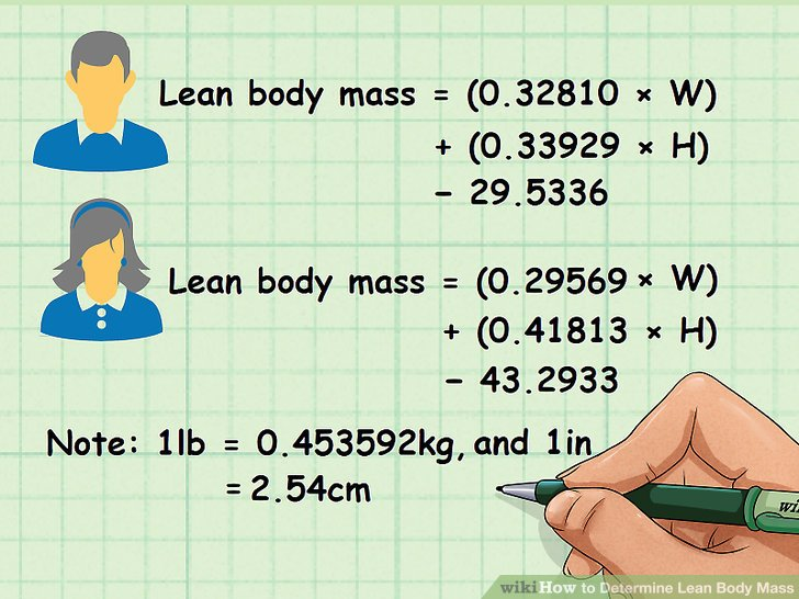 How to Determine Lean Body Mass 6 Steps (with Pictures)
