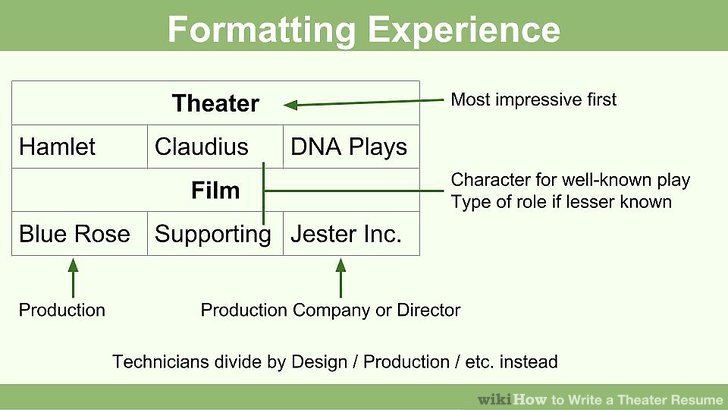How to Write a Theater Resume 13 Steps (with Pictures) - wikiHow - most impressive resume