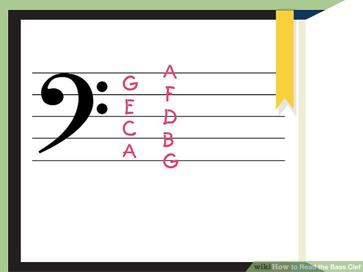 How to Read the Bass Clef 9 Steps (with Pictures) - wikiHow - base cleff