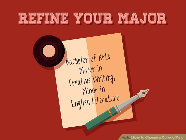 How to Choose a College Major 11 Steps (with Pictures) - wikiHow