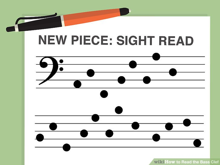 How to Read the Bass Clef 9 Steps (with Pictures) - wikiHow