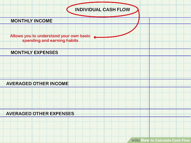 Calculate Monthly Expenses ophion