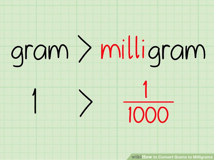 How to Convert Grams to Milligrams 6 Steps (with Pictures)