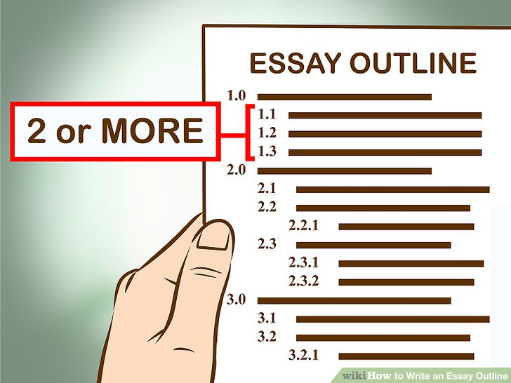3 Easy Ways to Write an Essay Outline - wikiHow - essay outline