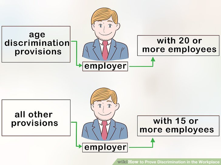 How to Prove Discrimination in the Workplace (with Pictures)