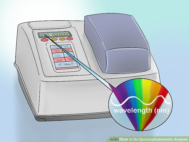 How to Do Spectrophotometric Analysis 13 Steps (with Pictures)