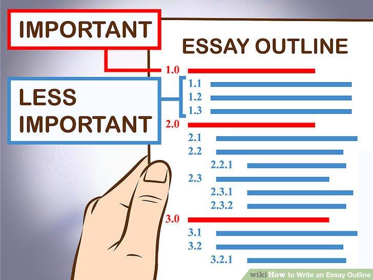 easy essay outline