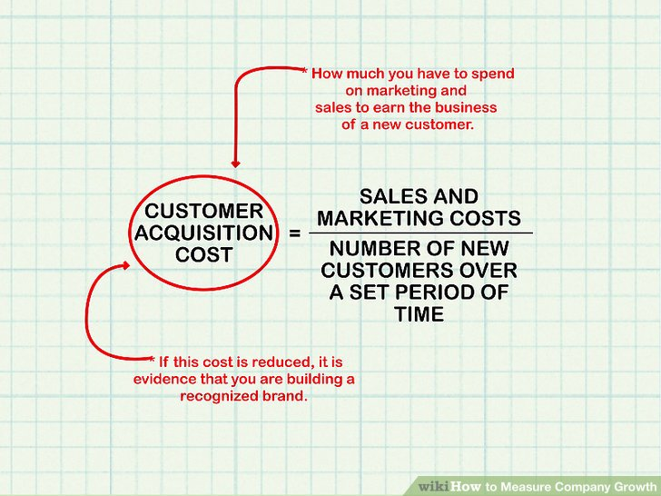 4 Ways to Measure Company Growth - wikiHow - how do you determine or evaluate success