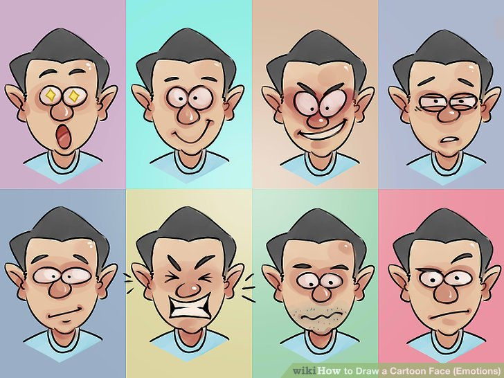 How to Draw a Cartoon Face (Emotions) 3 Steps (with Pictures)