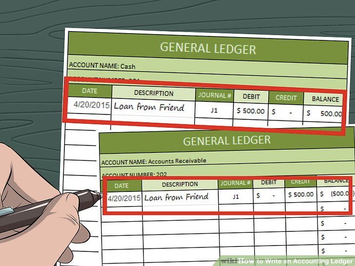 How to Write an Accounting Ledger (with Pictures) - wikiHow