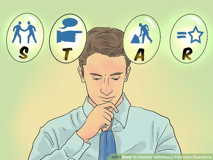 3 Ways to Answer Behavioral Interview Questions - wikiHow