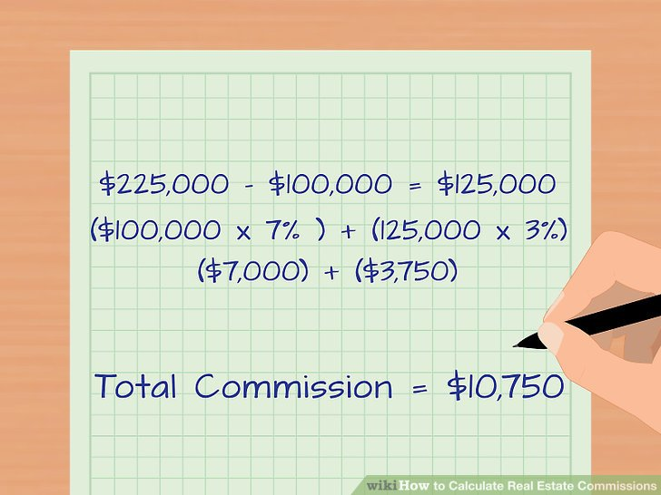How to Calculate Real Estate Commissions 10 Steps (with Pictures) - realtor percentage calculator