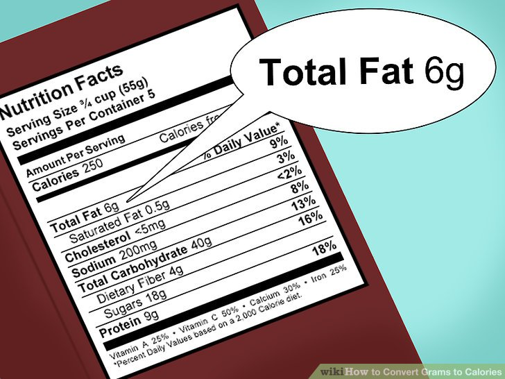 3 Ways to Convert Grams to Calories - wikiHow - calorie and fat calculator