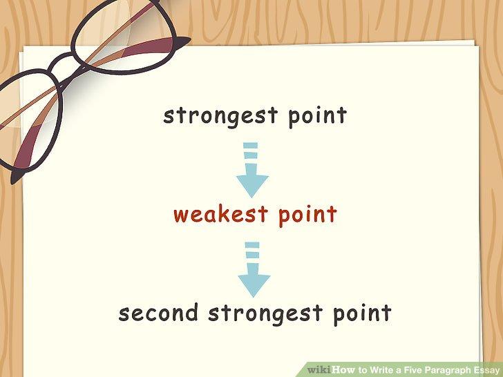 5 paragraphs essay how to write a five paragraph essay examples - 5 paragraph essay outline template