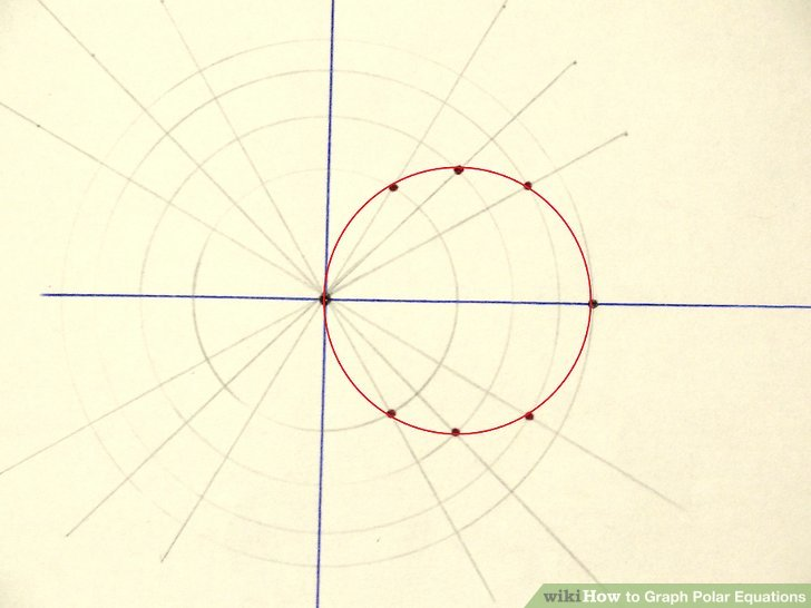 How to Graph Polar Equations 4 Steps (with Pictures) - wikiHow - polar graph paper