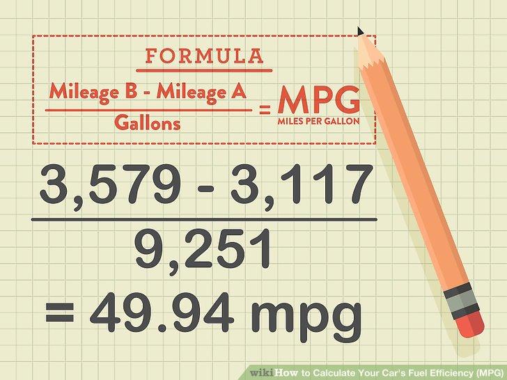 fuel mileage estimator - Boatjeremyeaton